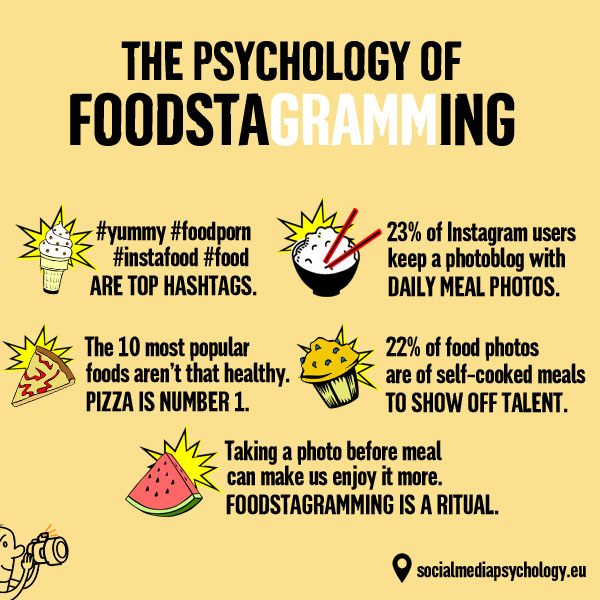 foodstagramm-infographic