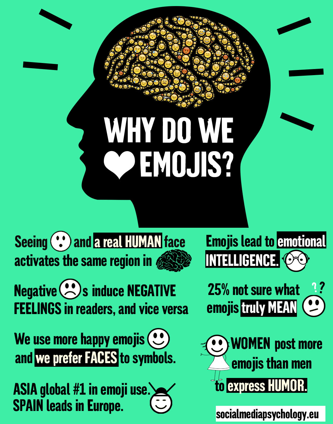 Emojis why we love them so much and what they mean social media infografikanew biocorpaavc Choice Image